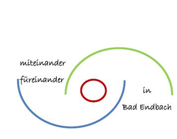 bad-endbach-miteinander_logo